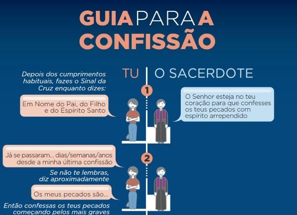 Portugal: «Guia» para a Confissão é notícia mais vista no site do Opus Dei