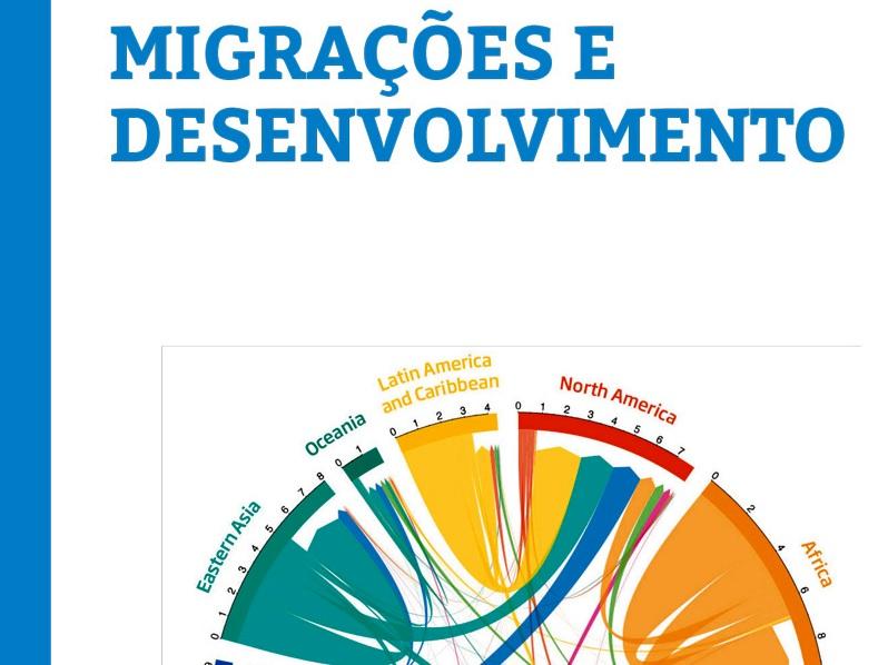 Publicações: Fundação Fé e Cooperação apresenta estudo que liga conceitos de migrações e desenvolvimento